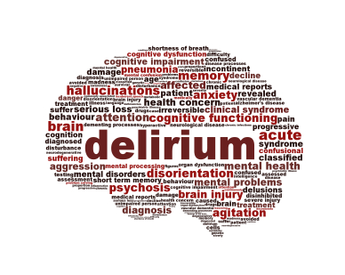 Delirium syndrome mental health icon design. Hallucinations symbol concept